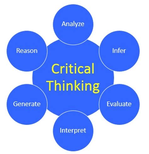 Critically Evaluate The Cognitive Theory Of Stereotyping